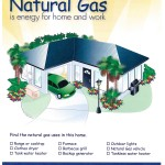 natural gas facts for kids